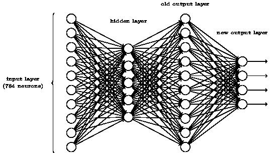Hacker School Day 5: Neural Network Handwritten Digit Classifier ...